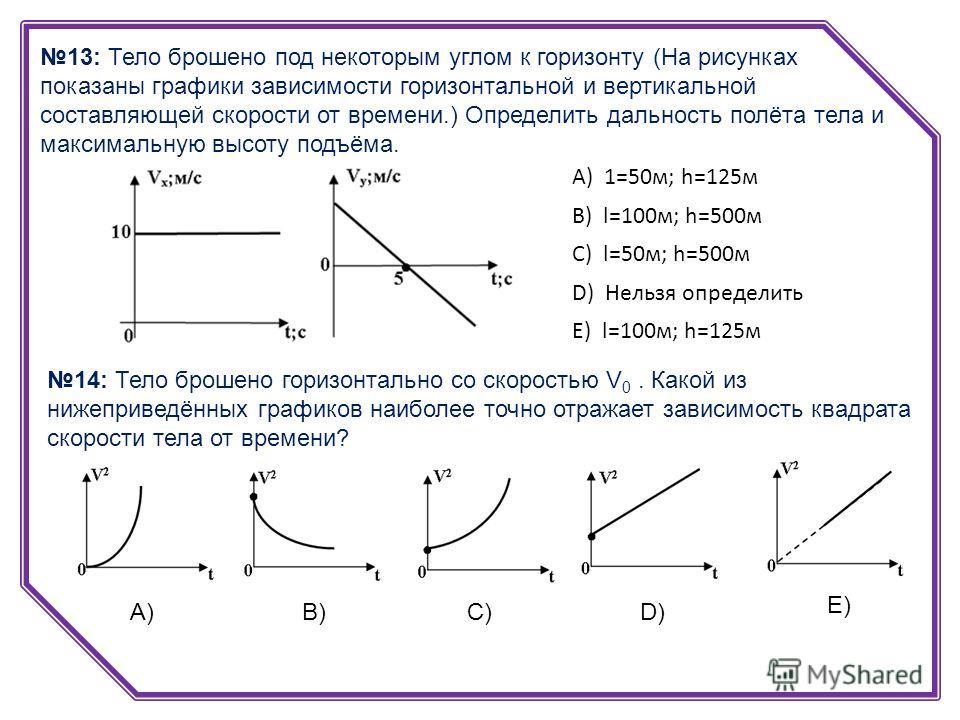 13: Тело брошено под некоторым углом к горизонту (На рисунках показаны графики зависимости горизонтальной и вертикальной составляющей скорости от времени.) Определить дальность полёта тела и максимальную высоту подъёма. А) 1=50м; h=125м B) l=100м; h=