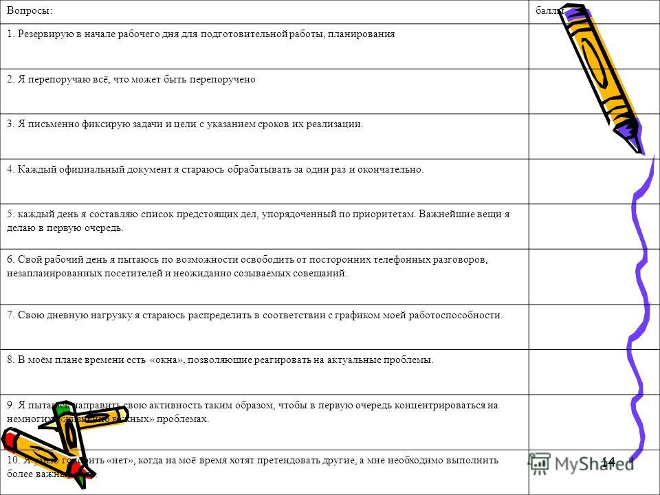 14 Вопросы:баллы 1. Резервирую в начале рабочего дня для подготовительной работы, планирования 2. Я перепоручаю всё, что может быть перепоручено 3. Я письменно фиксирую задачи и цели с указанием сроков их реализации. 4. Каждый официальный документ я