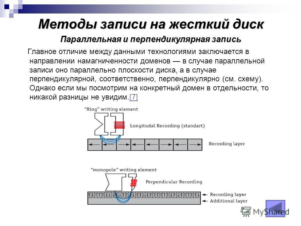 Методы записи на жесткий диск Параллельная и перпендикулярная запись Главное отличие между данными технологиями заключается в направлении намагниченности доменов в случае параллельной записи оно параллельно плоскости диска, а в случае перпендикулярно