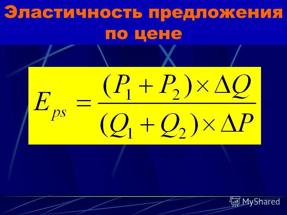 Эластичность предложения по цене Предложение эластично, если Eps > 1 Предложение неэластично, если Eps < 1