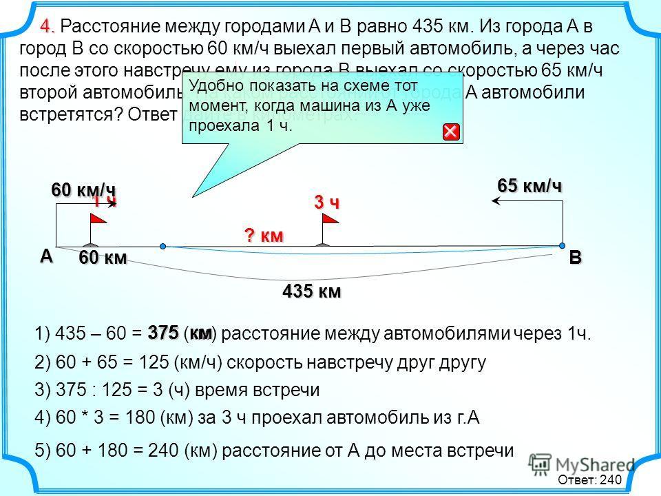4. 4. Расстояние между городами A и B равно 435 км. Из города A в город B со скоростью 60 км/ч выехал первый автомобиль, а через час после этого навстречу ему из города B выехал со скоростью 65 км/ч второй автомобиль. На каком расстоянии от города A