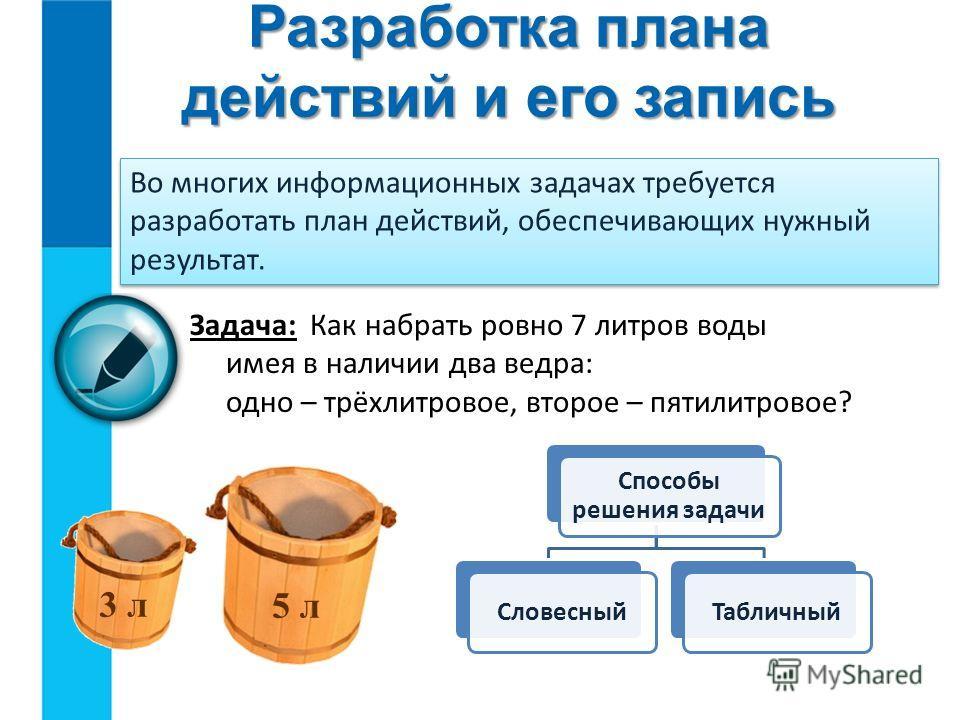 Разработка плана действий и его запись Во многих информационных задачах требуется разработать план действий, обеспечивающих нужный результат. Задача: Как набрать ровно 7 литров воды имея в наличии два ведра: одно – трёхлитровое, второе – пятилитровое