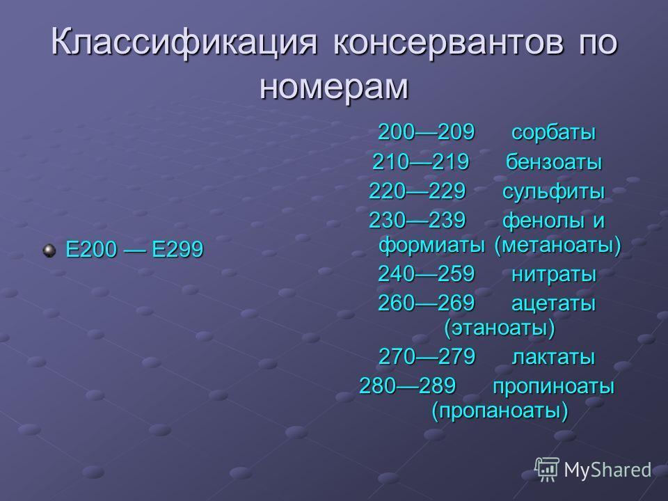 Классификация консервантов по номерам E200 E299 200209сорбаты 210219бензоаты 220229сульфиты 230239фенолы и формиаты (метаноаты) 240259нитраты 260269ацетаты (этаноаты) 270279лактаты 280289пропиноаты (пропаноаты)