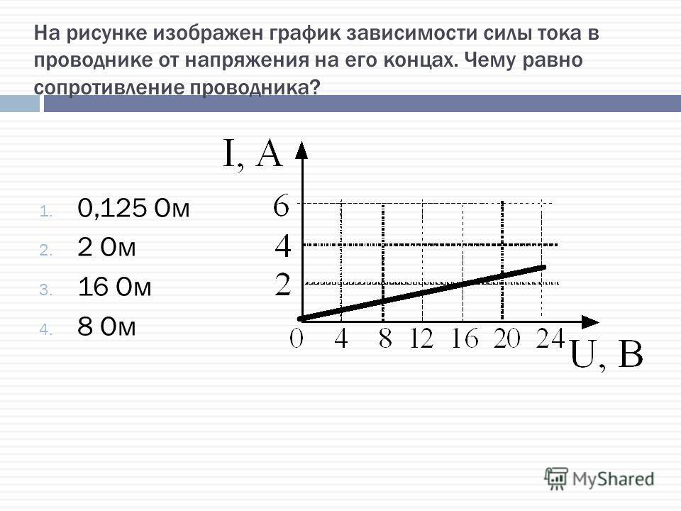 На рисунке изображен график зависимости силы тока в проводнике от напряжения на его концах. Чему равно сопротивление проводника? 1. 0,125 Ом 2. 2 Ом 3. 16 Ом 4. 8 Ом