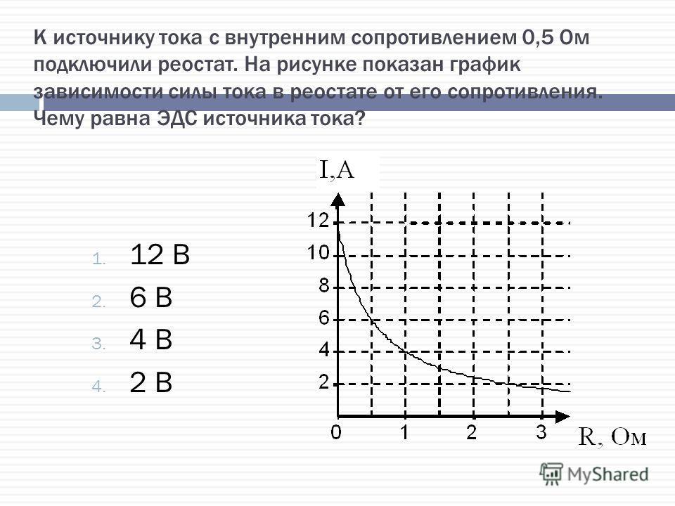 К источнику тока с внутренним сопротивлением 0,5 Ом подключили реостат. На рисунке показан график зависимости силы тока в реостате от его сопротивления. Чему равна ЭДС источника тока? 1. 12 В 2. 6 В 3. 4 В 4. 2 В