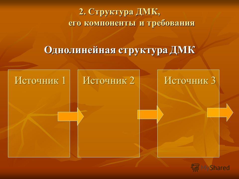2. Структура ДМК, его компоненты и требования Однолинейная структура ДМК Источник 1 Источник 2 Источник 3