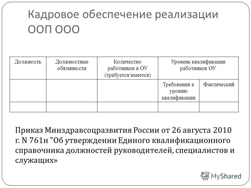Кадровое обеспечение реализации ООП ООО Приказ M инздравсоцразвития России от 26 августа 2010 г. N 761 н