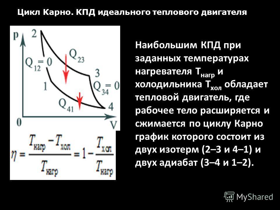 Цикл Карно. КПД идеального теплового двигателя Наибольшим КПД при заданных температурах нагревателя T нагр и холодильника T хол обладает тепловой двигатель, где рабочее тело расширяется и сжимается по циклу Карно график которого состоит из двух изоте
