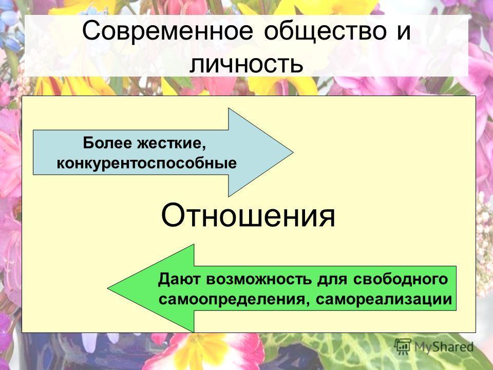 Отношения Современное общество и личность Более жесткие, конкурентоспособные Дают возможность для свободного самоопределения, самореализации