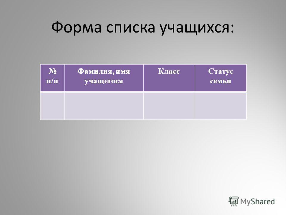Форма списка учащихся: п/п Фамилия, имя учащегося КлассСтатус семьи