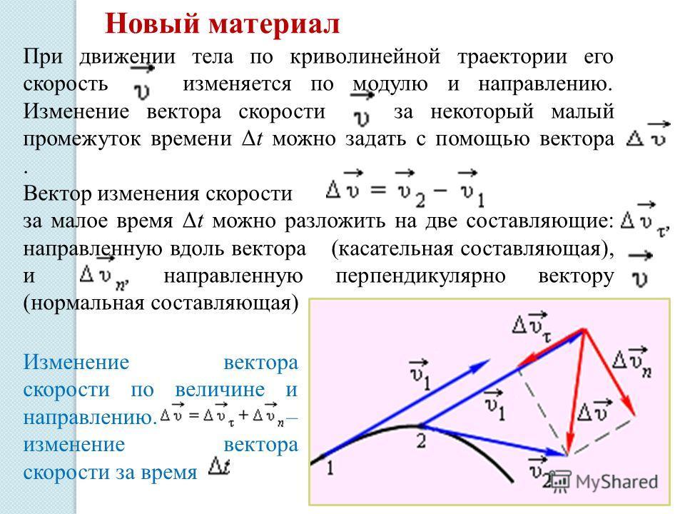 Новый материал При движении тела по криволинейной траектории его скорость изменяется по модулю и направлению. Изменение вектора скорости за некоторый малый промежуток времени Δt можно задать с помощью вектора. Вектор изменения скорости за малое время