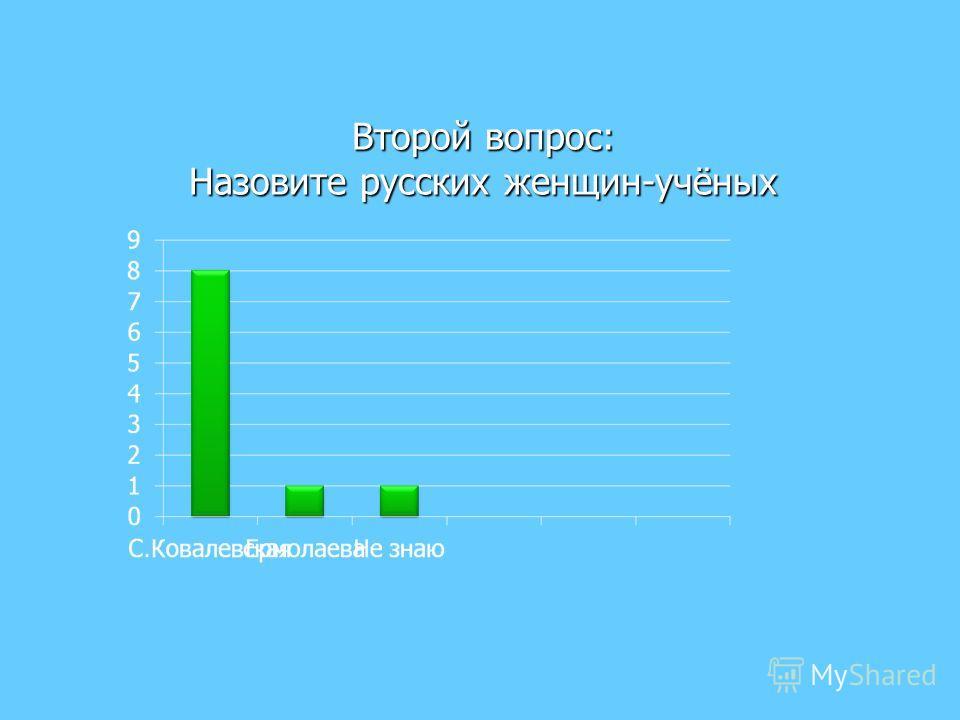 Второй вопрос: Назовите русских женщин-учёных