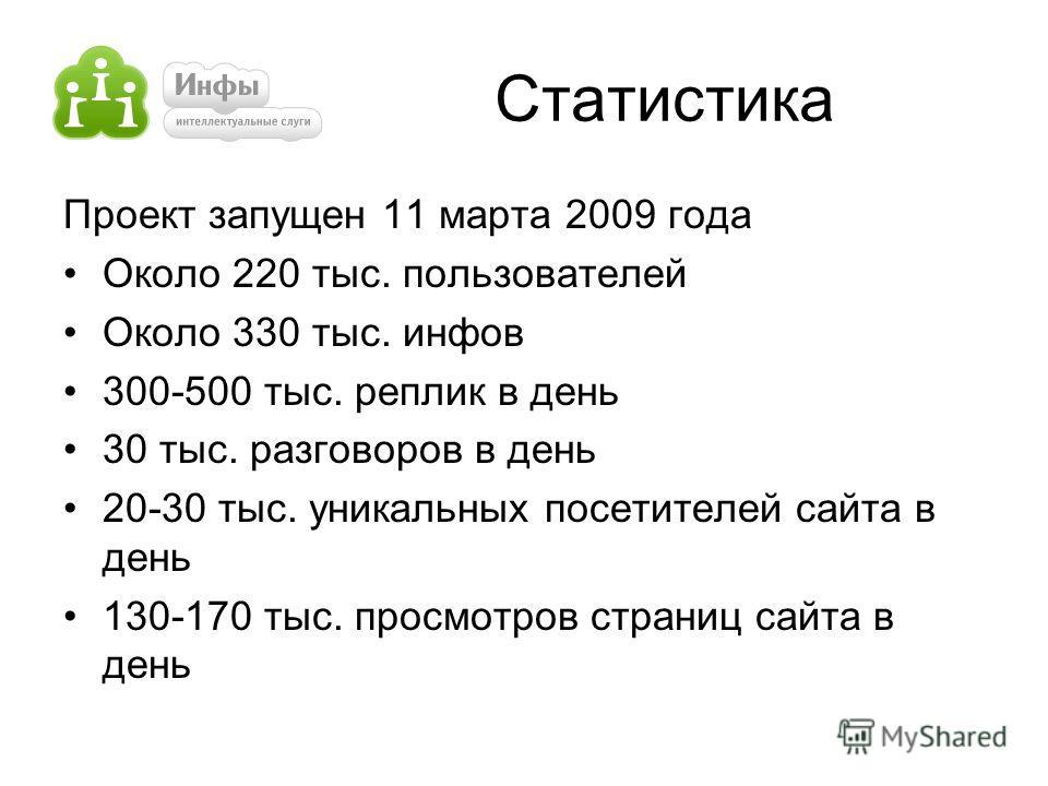 Статистика Проект запущен 11 марта 2009 года Около 220 тыс. пользователей Около 330 тыс. инфов 300-500 тыс. реплик в день 30 тыс. разговоров в день 20-30 тыс. уникальных посетителей сайта в день 130-170 тыс. просмотров страниц сайта в день