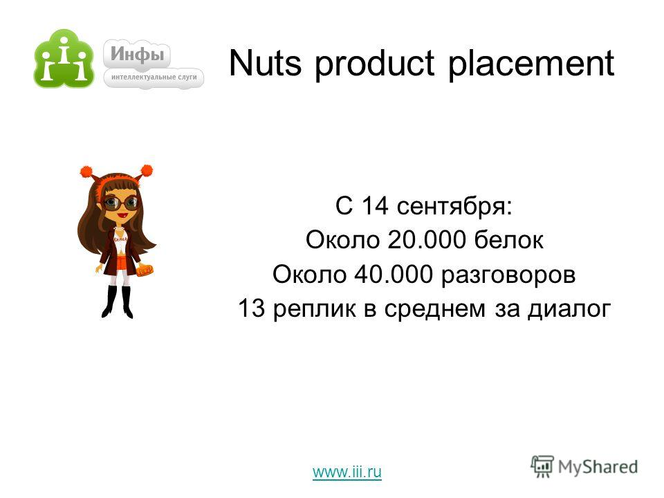 Nuts product placement C 14 сентября: Около 20.000 белок Около 40.000 разговоров 13 реплик в среднем за диалог www.iii.ru