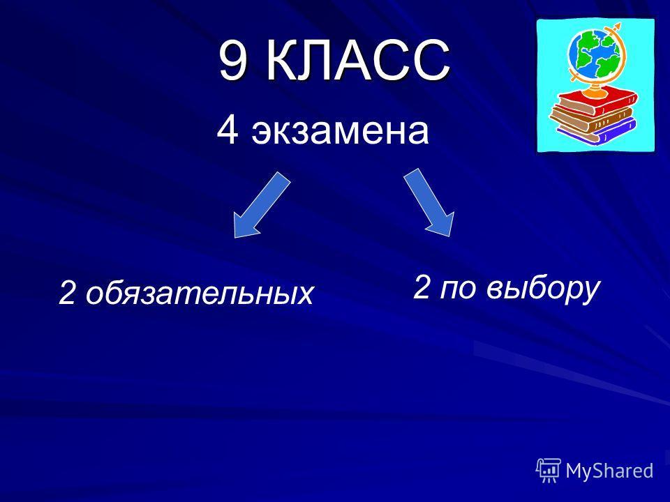 9 КЛАСС 4 экзамена 2 обязательных 2 по выбору