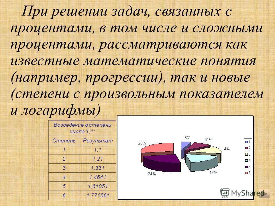 При решении задач, связанных с процентами, в том числе и сложными процентами, рассматриваются как известные математические понятия (например, прогрессии), так и новые (степени с произвольным показателем и логарифмы) Возведение в степень числа 1,1: Ст