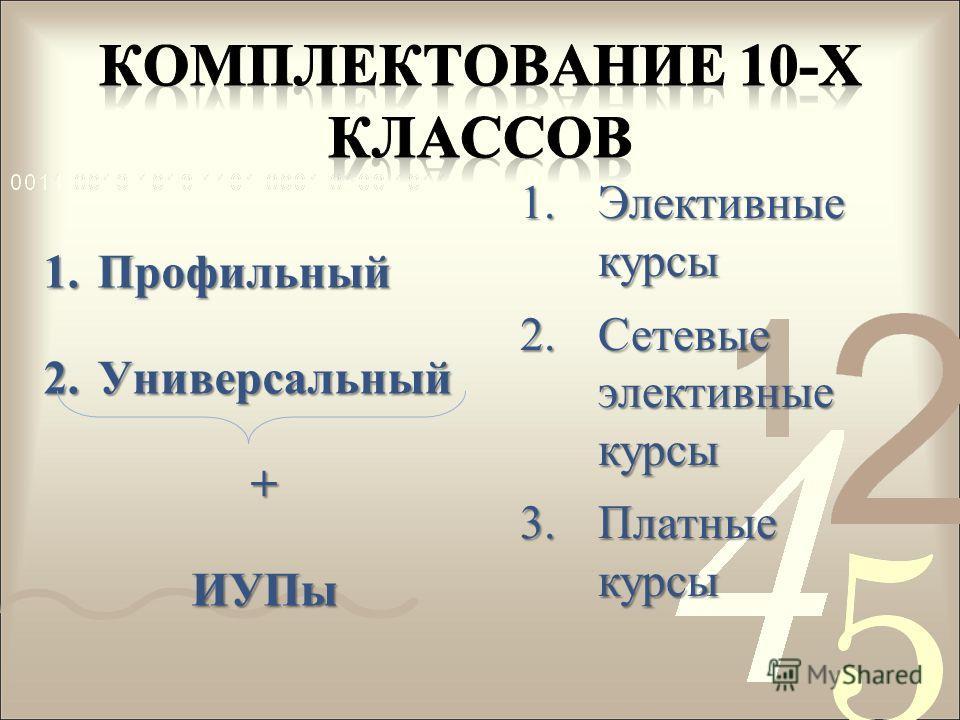 1.Профильный 2.Универсальный +ИУПы 1.Элективные курсы 2.Сетевые элективные курсы 3.Платные курсы