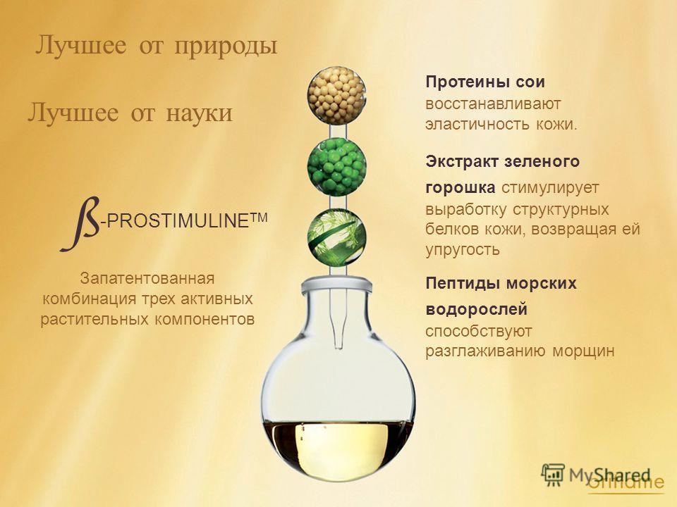 Протеины сои восстанавливают эластичность кожи. Экстракт зеленого горошка стимулирует выработку структурных белков кожи, возвращая ей упругость Лучшее от природы Лучшее от науки Пептиды морских водорослей способствуют разглаживанию морщин -PROSTIMULI