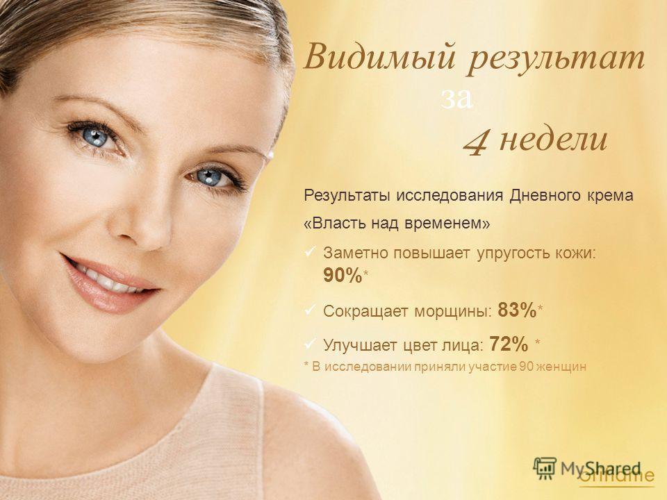 Результаты исследования Дневного крема « Власть над временем » Заметно повышает упругость кожи: 90% * Сокращает морщины: 83% * Улучшает цвет лица: 72% * * В исследовании приняли участие 90 женщин Видимый результат за 4 недели
