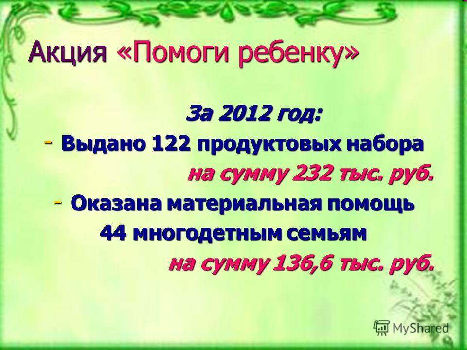 Акция «Помоги ребенку» За 2012 год: За 2012 год: - Выдано 122 продуктовых набора на сумму 232 тыс. руб. на сумму 232 тыс. руб. - Оказана материальная помощь 44 многодетным семьям на сумму 136,6 тыс. руб. на сумму 136,6 тыс. руб.