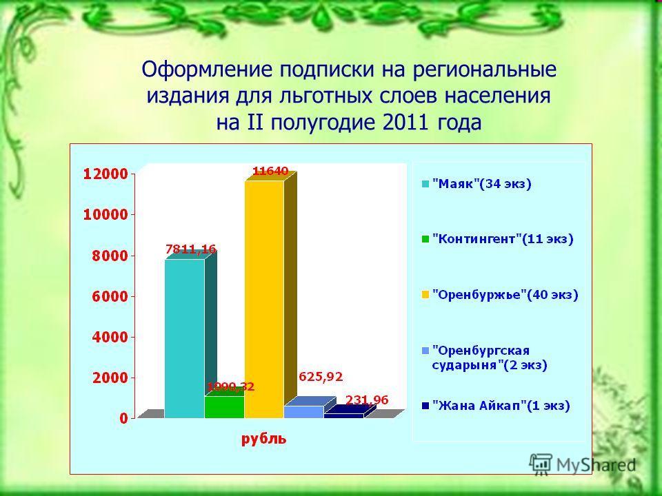 Оформление подписки на региональные издания для льготных слоев населения на II полугодие 2011 года
