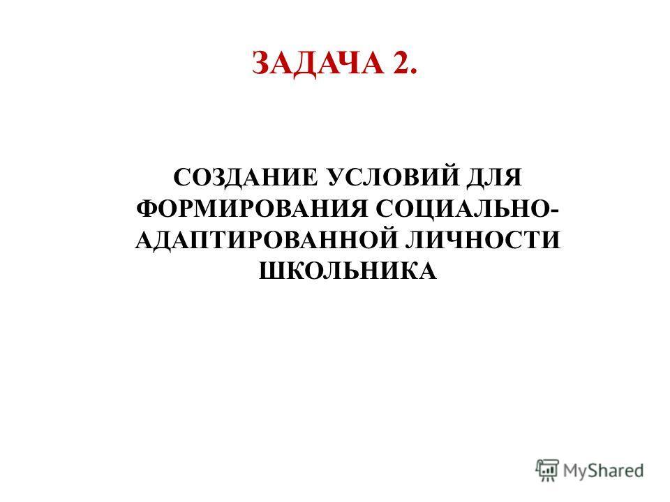 ЗАДАЧА 2. СОЗДАНИЕ УСЛОВИЙ ДЛЯ ФОРМИРОВАНИЯ СОЦИАЛЬНО- АДАПТИРОВАННОЙ ЛИЧНОСТИ ШКОЛЬНИКА