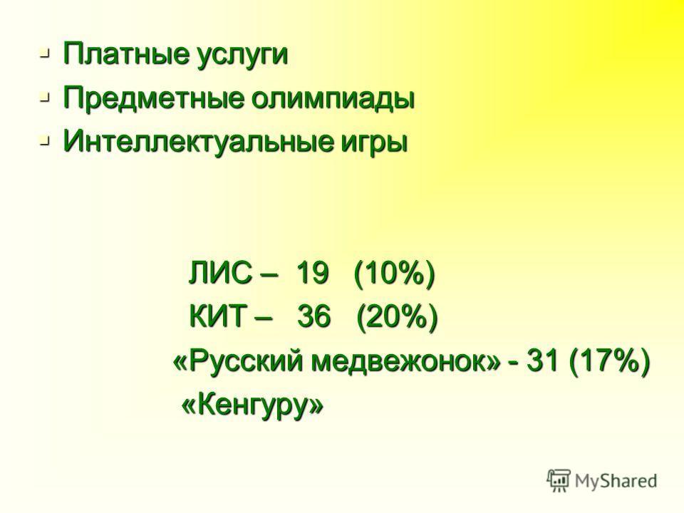 Платные услуги Платные услуги Предметные олимпиады Предметные олимпиады Интеллектуальные игры Интеллектуальные игры ЛИС – 19 (10%) ЛИС – 19 (10%) КИТ – 36 (20%) КИТ – 36 (20%) «Русский медвежонок» - 31 (17%) «Русский медвежонок» - 31 (17%) «Кенгуру»