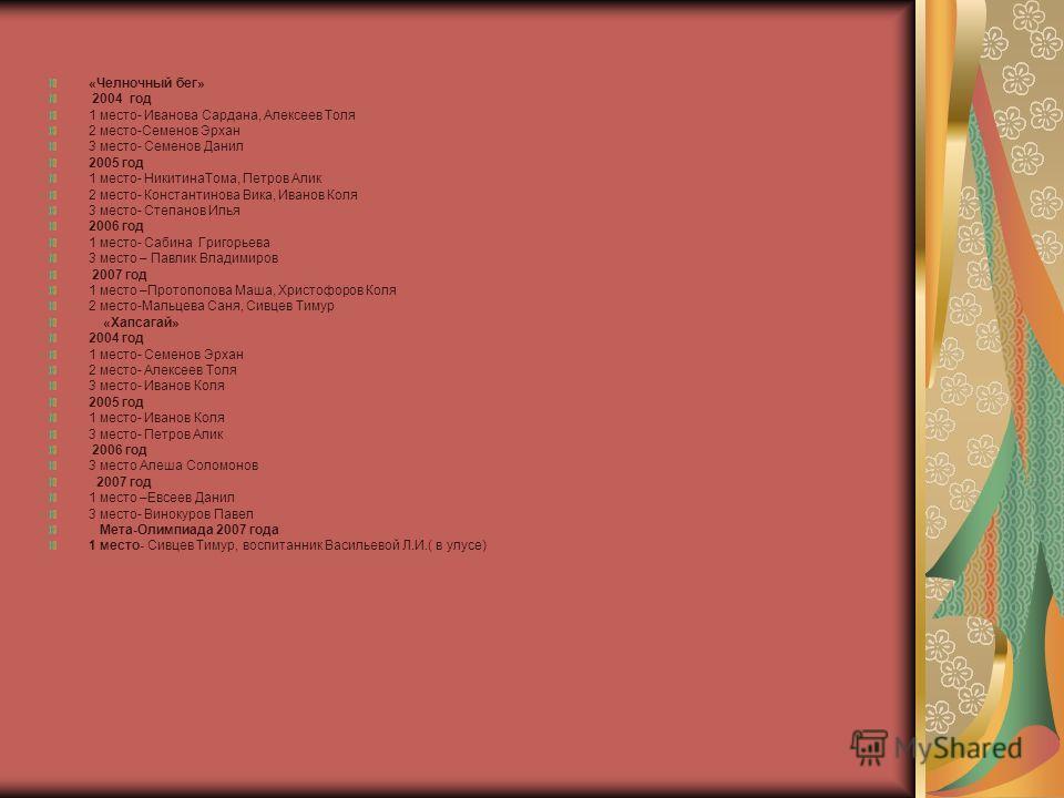 «Челночный бег» 2004 год 1 место- Иванова Сардана, Алексеев Толя 2 место-Семенов Эрхан 3 место- Семенов Данил 2005 год 1 место- НикитинаТома, Петров Алик 2 место- Константинова Вика, Иванов Коля 3 место- Степанов Илья 2006 год 1 место- Сабина Григорь