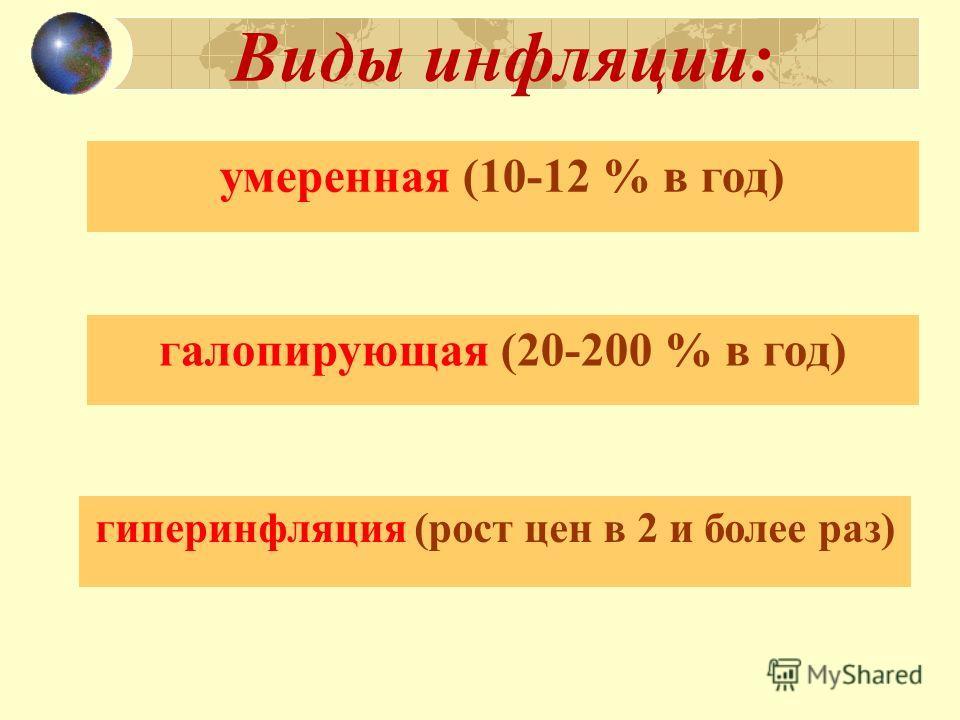 Виды инфляции: умеренная (10-12 % в год) галопирующая (20-200 % в год) гиперинфляция (рост цен в 2 и более раз)