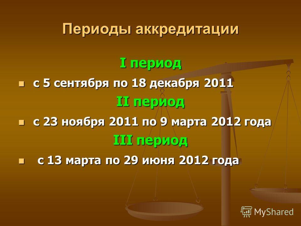 Периоды аккредитации I период с 5 сентября по 18 декабря 2011 с 5 сентября по 18 декабря 2011 II период с 23 ноября 2011 по 9 марта 2012 года с 23 ноября 2011 по 9 марта 2012 года III период с 13 марта по 29 июня 2012 года с 13 марта по 29 июня 2012