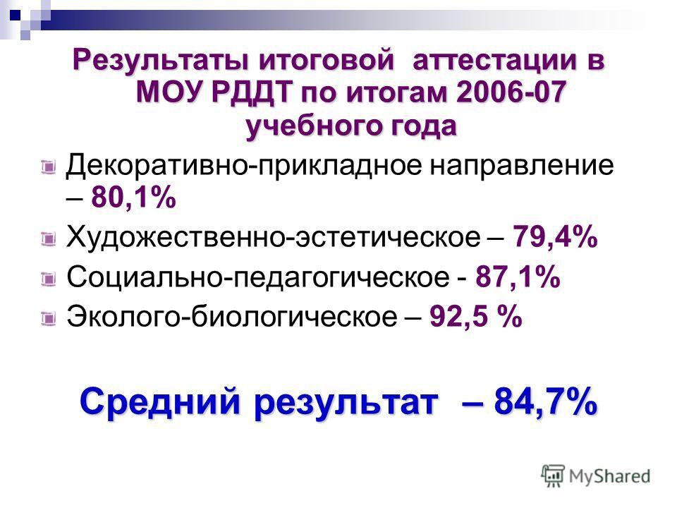 Результаты итоговой аттестации в МОУ РДДТ по итогам 2006-07 учебного года Декоративно-прикладное направление – 80,1% Художественно-эстетическое – 79,4% Социально-педагогическое - 87,1% Эколого-биологическое – 92,5 % Средний результат – 84,7%