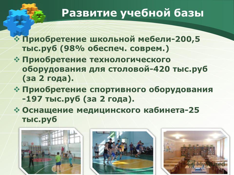 Развитие учебной базы Приобретение школьной мебели-200,5 тыс.руб (98% обеспеч. соврем.) Приобретение технологического оборудования для столовой-420 тыс.руб (за 2 года). Приобретение спортивного оборудования -197 тыс.руб (за 2 года). Оснащение медицин