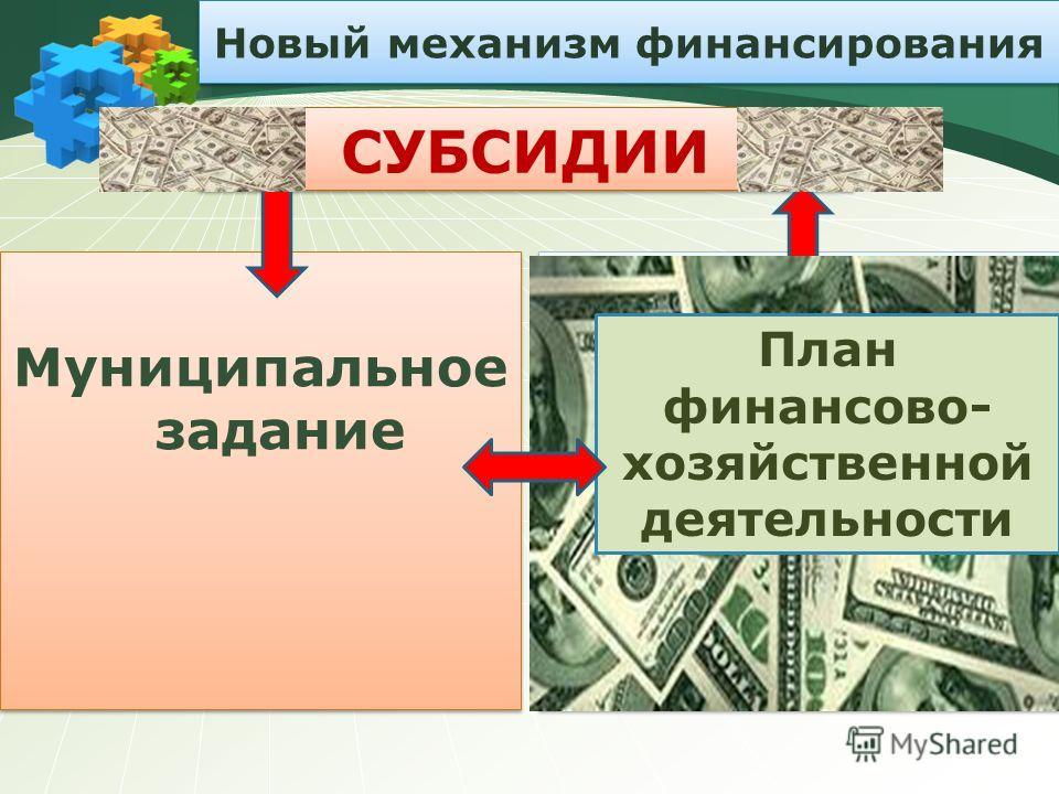 Новый механизм финансирования Муниципальное задание План финансово- хозяйственной деятельности