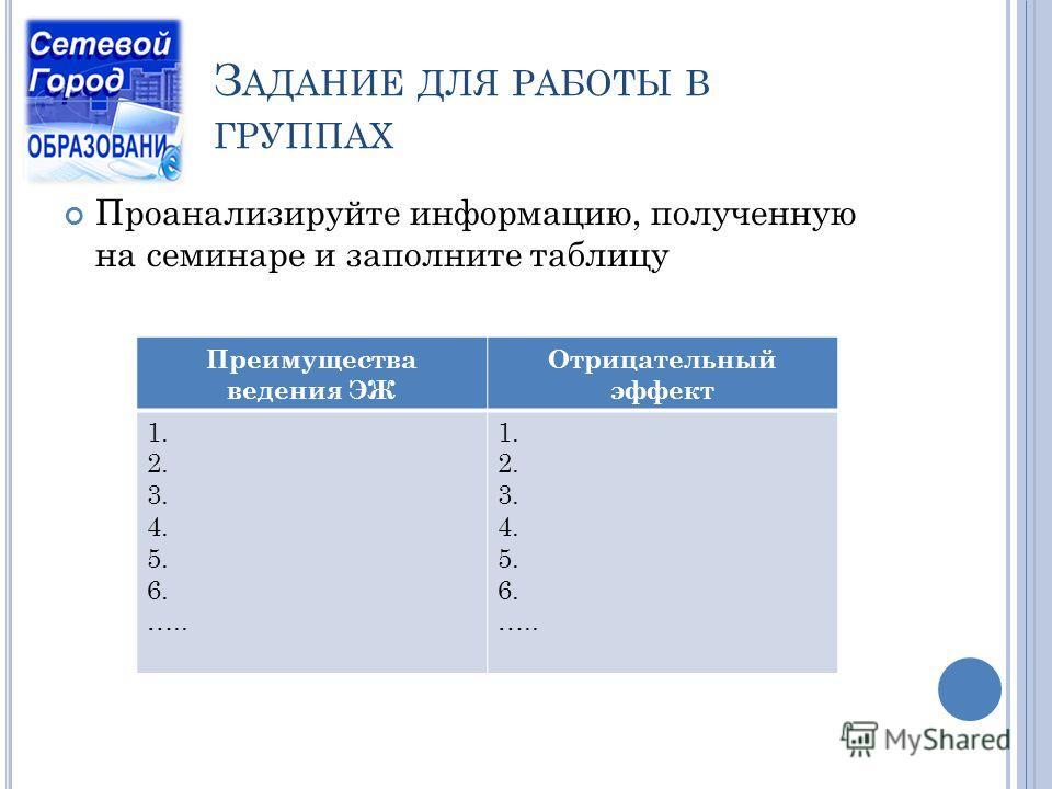 З АДАНИЕ ДЛЯ РАБОТЫ В ГРУППАХ Проанализируйте информацию, полученную на семинаре и заполните таблицу Преимущества ведения ЭЖ Отрицательный эффект 1. 2. 3. 4. 5. 6. ….. 1. 2. 3. 4. 5. 6. …..