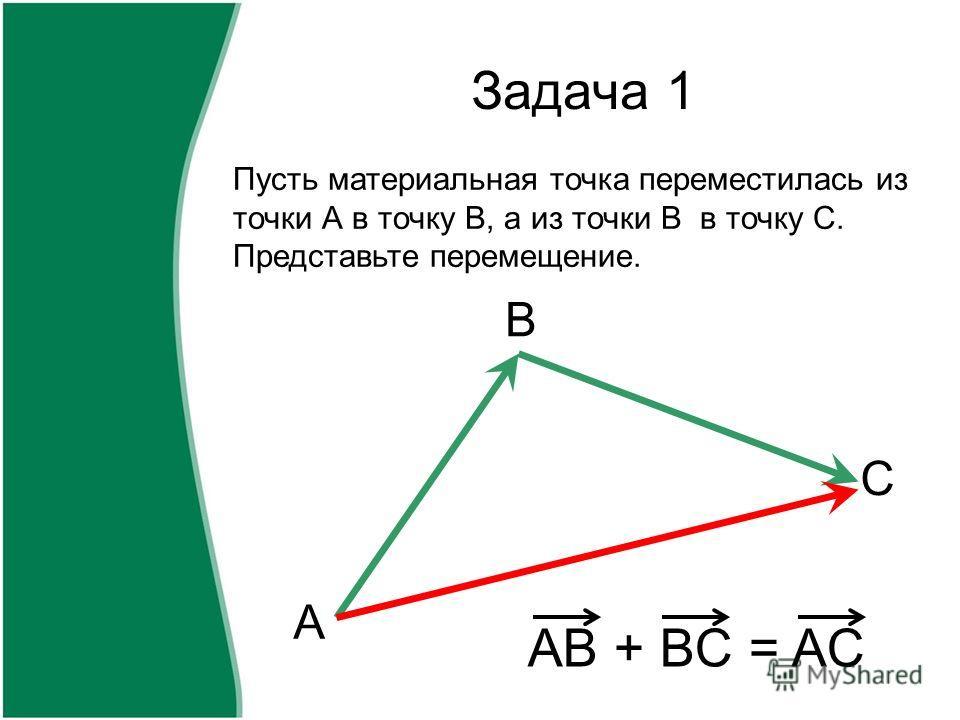 Задача 1 Пусть материальная точка переместилась из точки А в точку В, а из точки В в точку С. Представьте перемещение. А В С AB + BC = AC