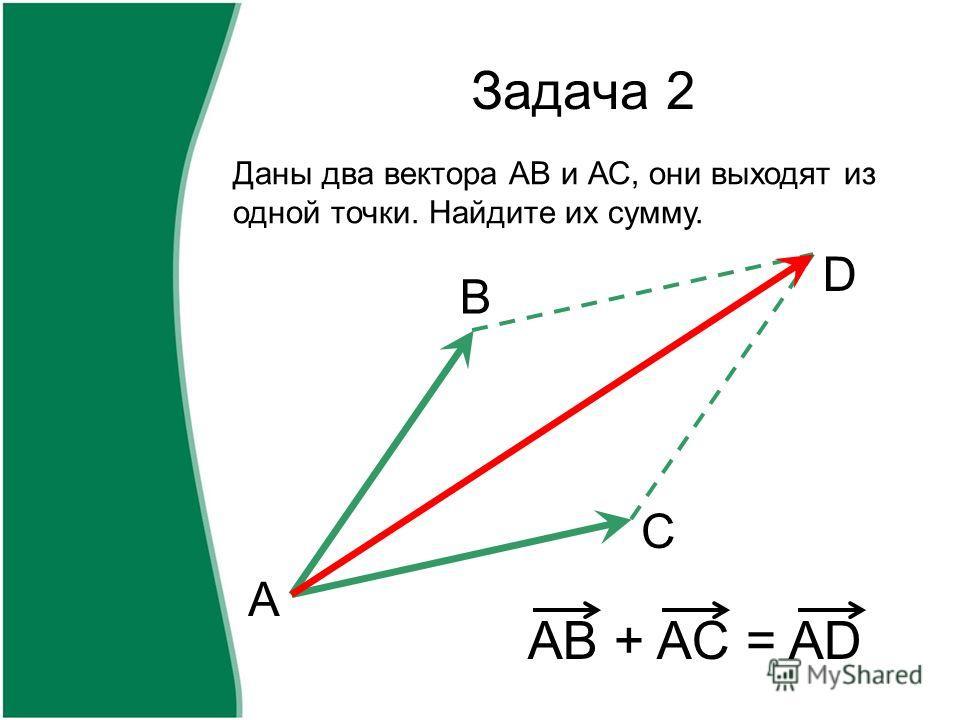 Задача 2 Даны два вектора АВ и АС, они выходят из одной точки. Найдите их сумму. А В С D AB + AC = AD
