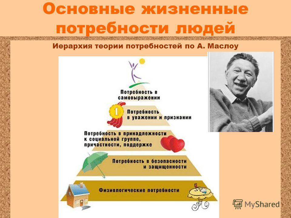 Основные жизненные потребности людей Что необходимо для удовлетворения жизненных потребностей людей? Иерархия теории потребностей по А. Маслоу