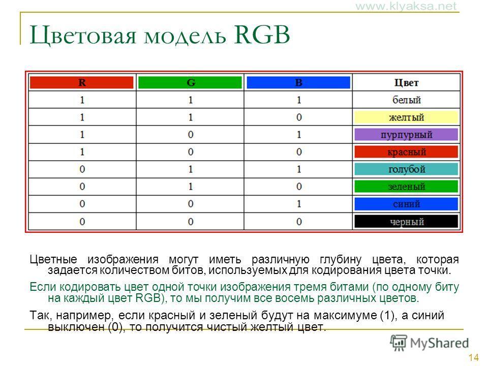 14 Цветовая модель RGB Цветные