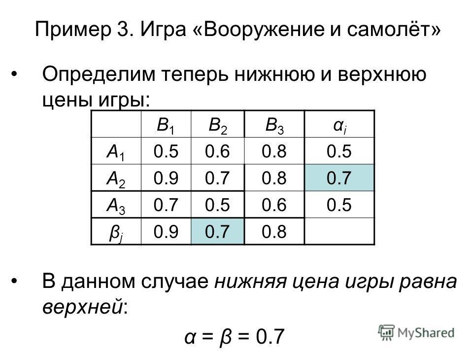 Пример 3. Игра «Вооружение и самолёт» Определим теперь нижнюю и верхнюю цены игры: В данном случае нижняя цена игры равна верхней: α = β = 0.7 B1B1 B2B2 B3B3 αiαi A1A1 0.50.60.80.5 A2A2 0.90.70.80.7 A3A3 0.50.60.5 βjβj 0.90.70.8
