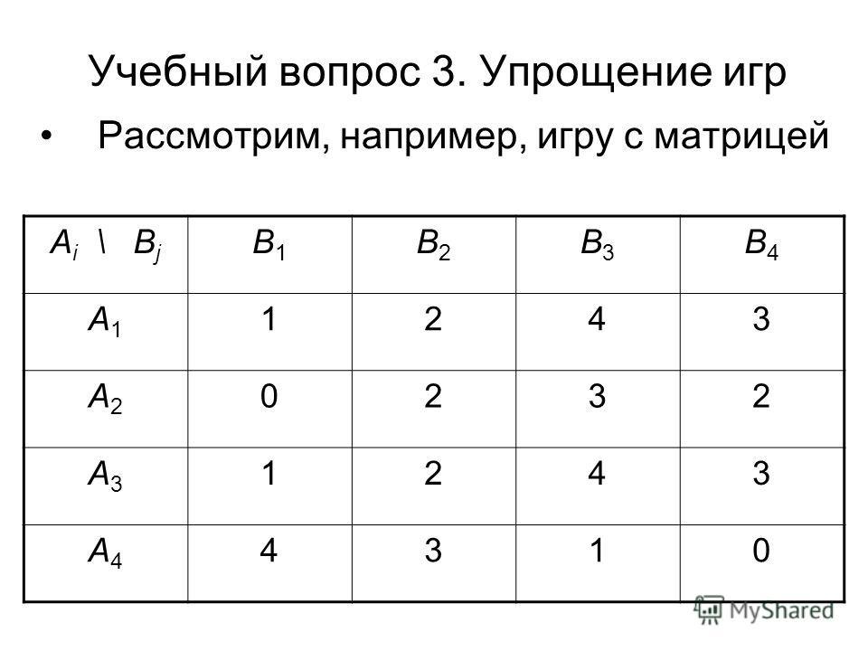 Учебный вопрос 3. Упрощение игр Рассмотрим, например, игру с матрицей А i \ В j В1В1 В2В2 В3В3 В4В4 А1А1 1243 А2А2 0232 А3А3 1243 А4А4 4310