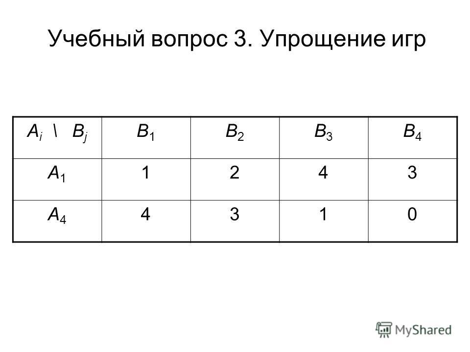 Учебный вопрос 3. Упрощение игр А i \ В j В1В1 В2В2 В3В3 В4В4 А1А1 1243 А4А4 4310