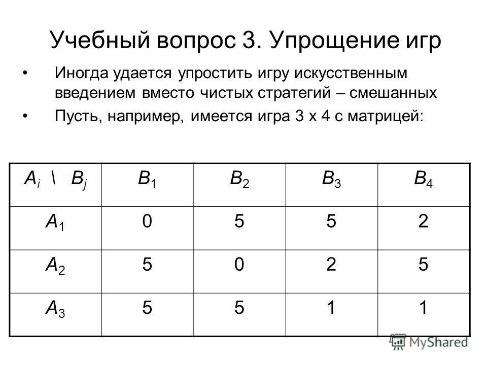 Учебный вопрос 3. Упрощение игр Иногда удается упростить игру искусственным введением вместо чистых стратегий – смешанных Пусть, например, имеется игра 3 х 4 с матрицей: А i \ В j В1В1 В2В2 В3В3 В4В4 А1А1 0552 А2А2 5025 А3А3 5511