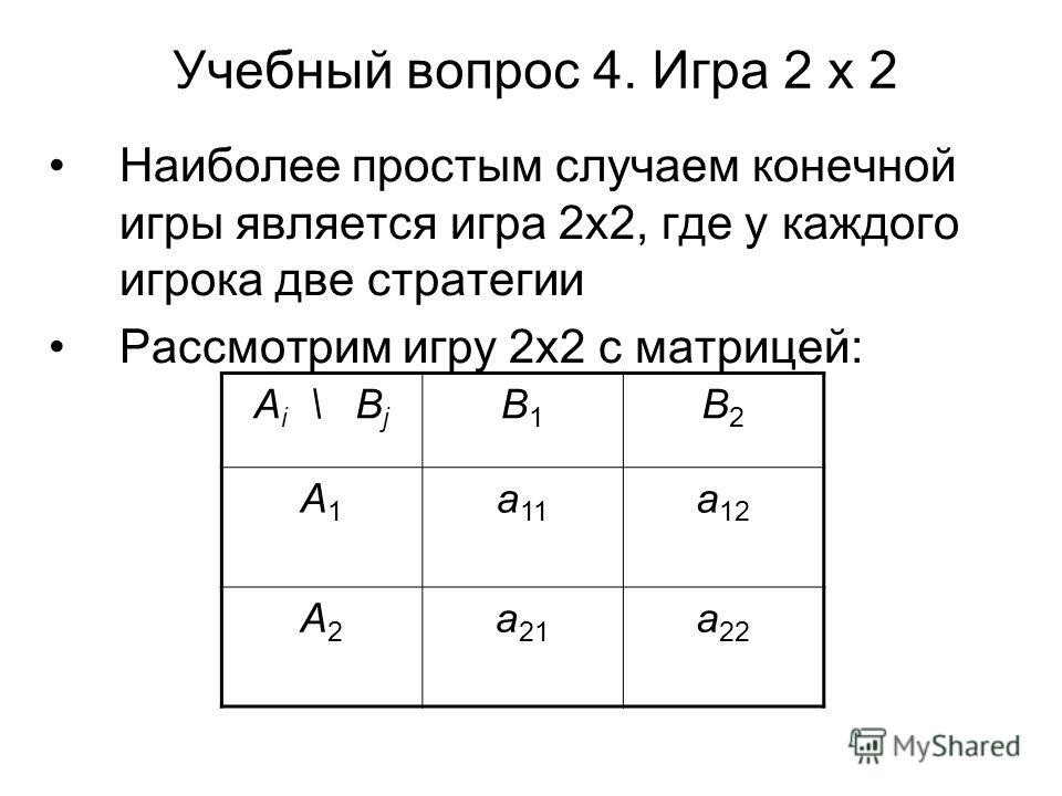 Учебный вопрос 4. Игра 2 х 2 Наиболее простым случаем конечной игры является игра 2х2, где у каждого игрока две стратегии Рассмотрим игру 2х2 с матрицей: А i \ В j В1В1 В2В2 А1А1 a 11 a 12 А2А2 a 21 a 22