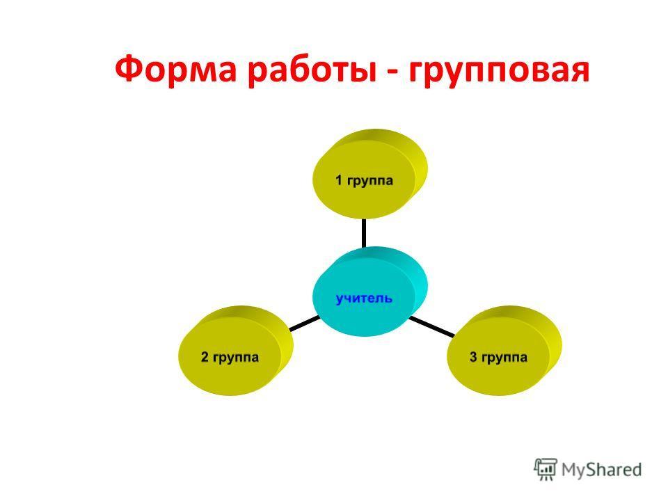 Форма работы - групповая учитель 1 группа 3 группа 2 группа
