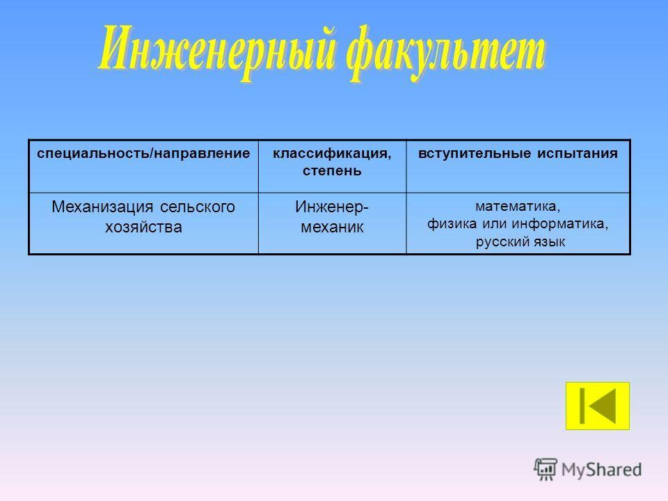 специальность/направлениеклассификация, степень вступительные испытания Механизация сельского хозяйства Инженер- механик математика, физика или информатика, русский язык