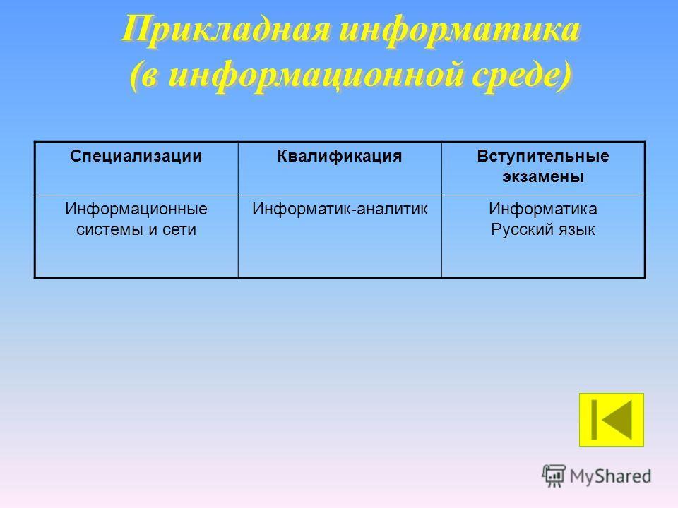 СпециализацииКвалификацияВступительные экзамены Информационные системы и сети Информатик-аналитикИнформатика Русский язык