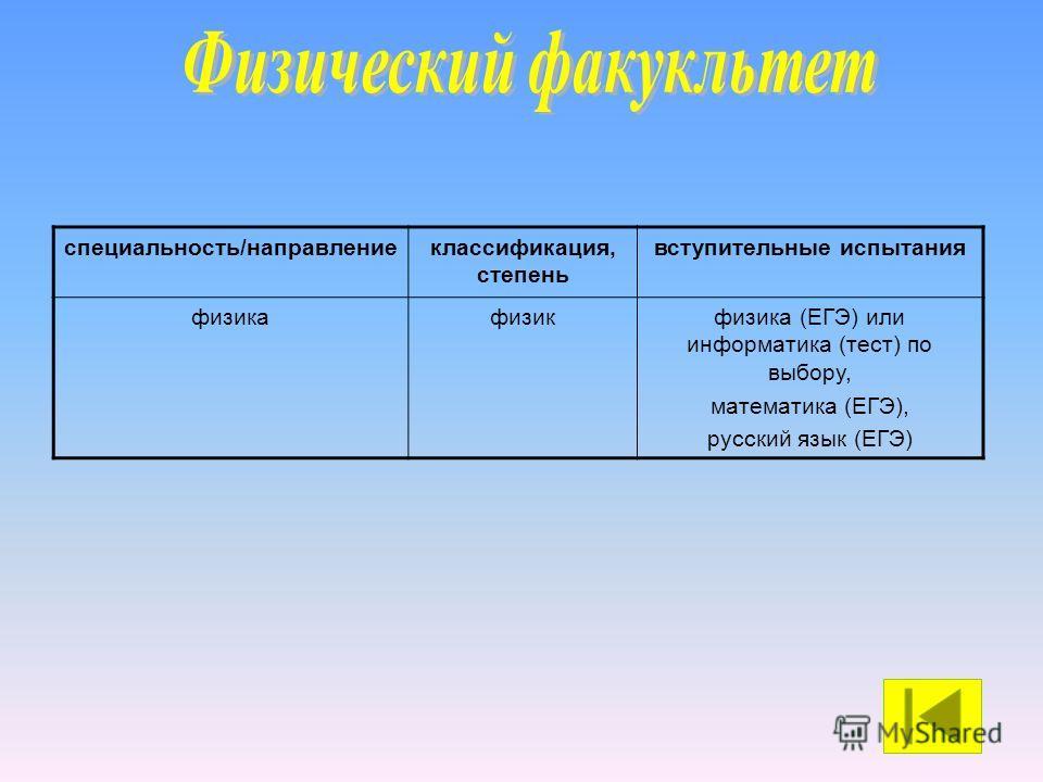 специальность/направлениеклассификация, степень вступительные испытания физикафизикфизика (ЕГЭ) или информатика (тест) по выбору, математика (ЕГЭ), русский язык (ЕГЭ)