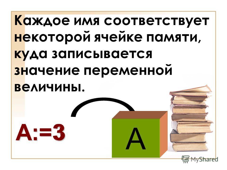 Каждое имя соответствует некоторой ячейке памяти, куда записывается значение переменной величины. A:=33 А