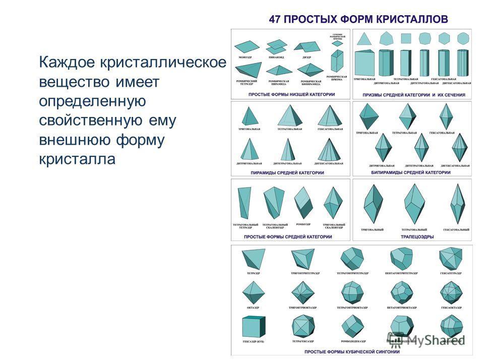 Каждое кристаллическое вещество имеет определенную свойственную ему внешнюю форму кристалла