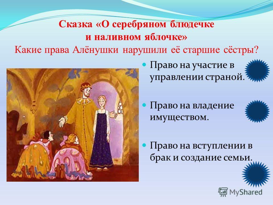 Сказка «О серебряном блюдечке и наливном яблочке» Какие права Алёнушки нарушили её старшие сёстры? Право на участие в управлении страной. Право на владение имуществом. Право на вступлении в брак и создание семьи.